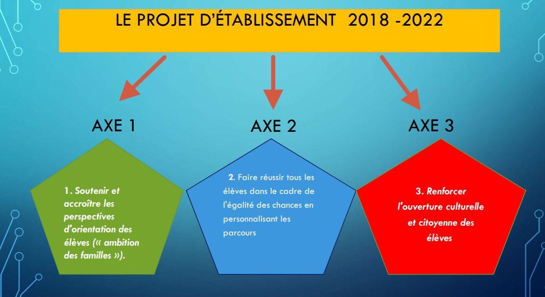 projet etab.jpg